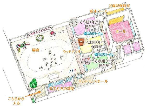 施設全体図